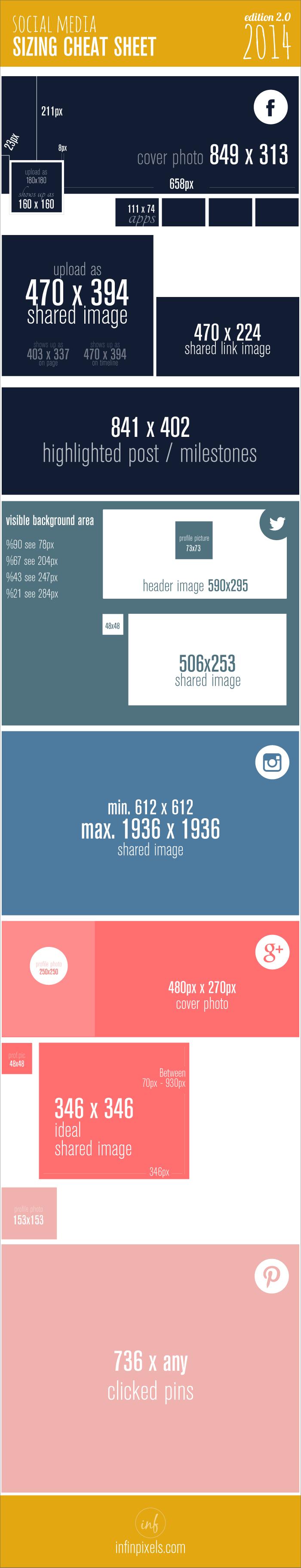 (Source: InfinPixels. Measure image via Shutterstock.)